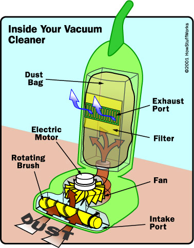 vacuum-cleaner-diagram