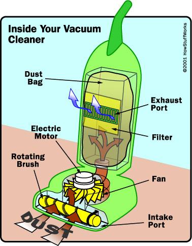 vacuum-cleaner-diagram